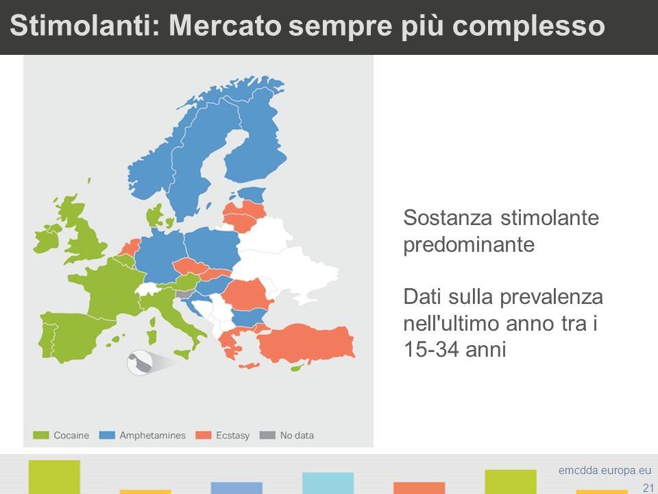 21 emcdda.europa.eu Stimolanti: Mercato sempre più complesso Stimulants > Sostanza stimolante predominante Dati sulla prevalenza nell'ultimo anno tra