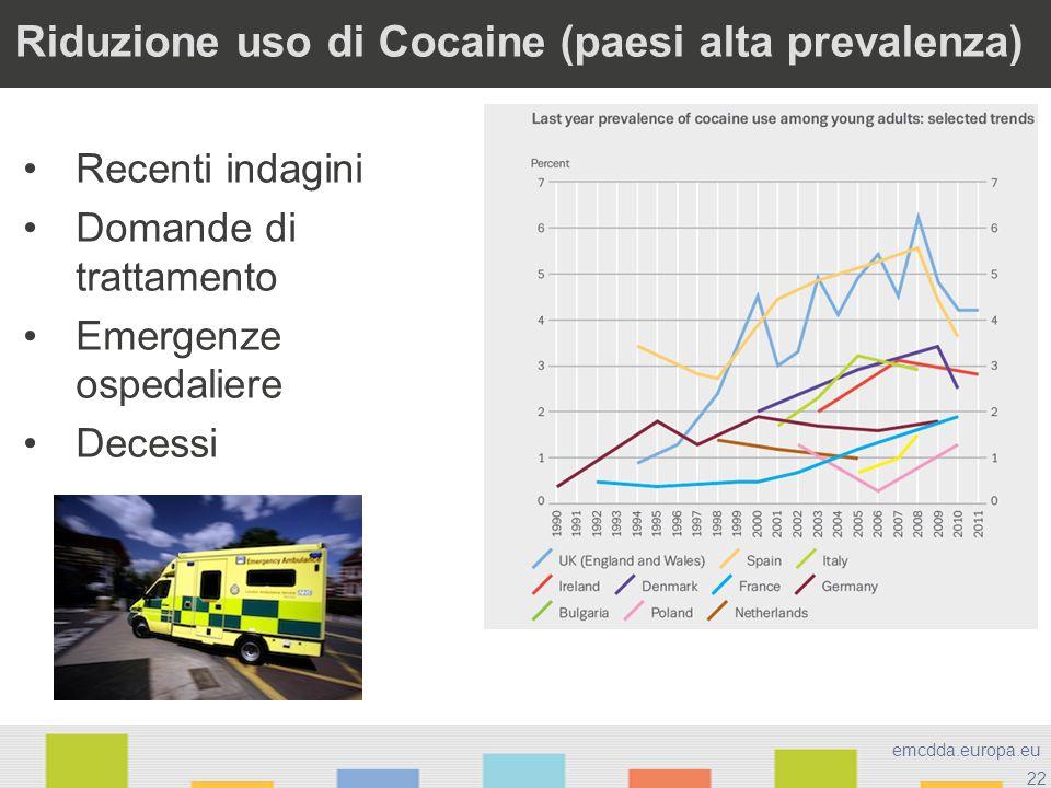 22 emcdda.europa.eu Riduzione uso di Cocaine (paesi alta prevalenza) Recenti indagini Domande di trattamento Emergenze ospedaliere Decessi Stimulants