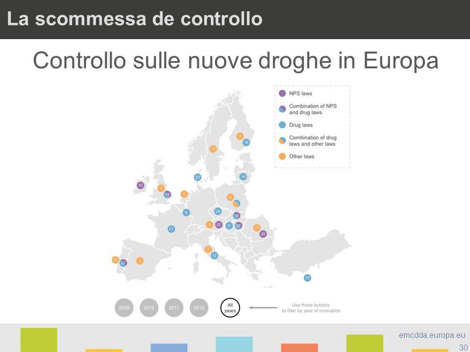30 emcdda.europa.eu La scommessa de controllo Controllo sulle nuove droghe in Europa