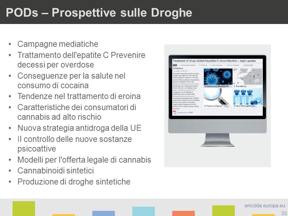33 emcdda.europa.eu PODs – Prospettive sulle Droghe Campagne mediatiche Trattamento dell'epatite C Prevenire decessi per overdose Conseguenze per la s