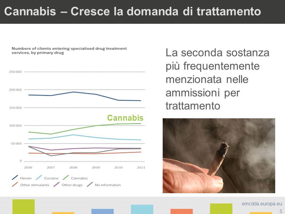 5 emcdda.europa.eu Cannabis – Cresce la domanda di trattamento La seconda sostanza più frequentemente menzionata nelle ammissioni per trattamento Cann