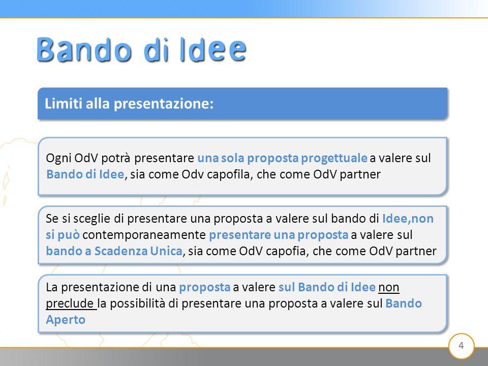 Ogni OdV potrà presentare una sola proposta progettuale a valere sul Bando di Idee, sia come Odv capofila, che come OdV partner Limiti alla presentazi
