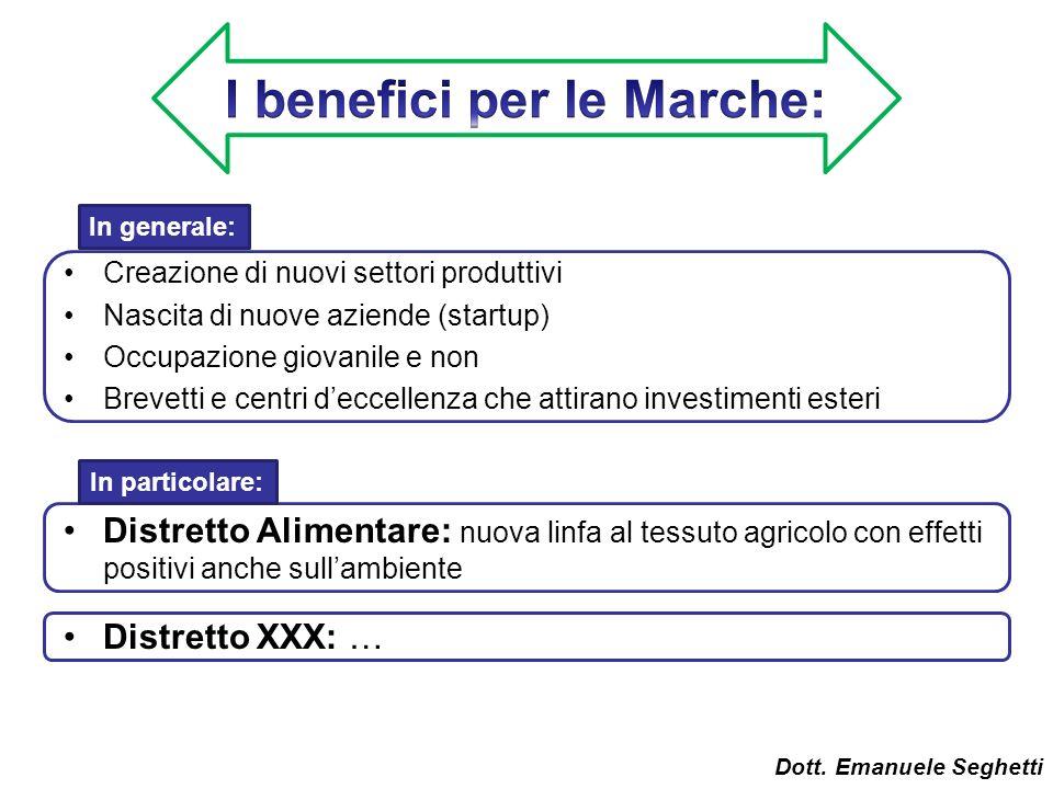 : emanuele.seghetti@gmail.com Dott. Emanuele Seghetti : Emanuele Seghetti