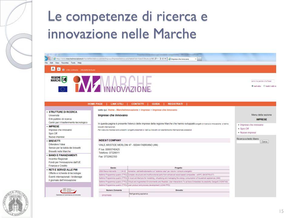 Le competenze di ricerca e innovazione nelle Marche 15