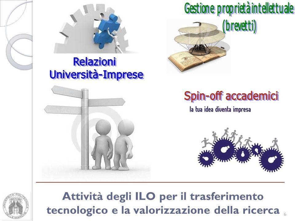 Attività degli ILO per il trasferimento tecnologico e la valorizzazione della ricerca 6