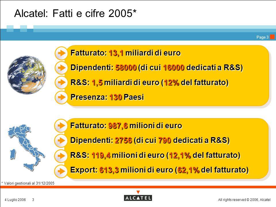 All rights reserved © 2006, Alcatel4 Luglio 20063 Page 3 Alcatel: Fatti e cifre 2005* Fatturato: 987,6 milioni di euro Dipendenti: 2756 (di cui 790 dedicati a R&S) R&S: 119,4 milioni di euro (12,1% del fatturato) Export: 613,3 milioni di euro (62,1% del fatturato) Fatturato: 987,6 milioni di euro Dipendenti: 2756 (di cui 790 dedicati a R&S) R&S: 119,4 milioni di euro (12,1% del fatturato) Export: 613,3 milioni di euro (62,1% del fatturato) * Valori gestionali al 31/12/2005 Fatturato: 13,1 miliardi di euro Dipendenti: 58000 (di cui 16000 dedicati a R&S) R&S: 1,5 miliardi di euro (12% del fatturato) Presenza: 130 Paesi Fatturato: 13,1 miliardi di euro Dipendenti: 58000 (di cui 16000 dedicati a R&S) R&S: 1,5 miliardi di euro (12% del fatturato) Presenza: 130 Paesi