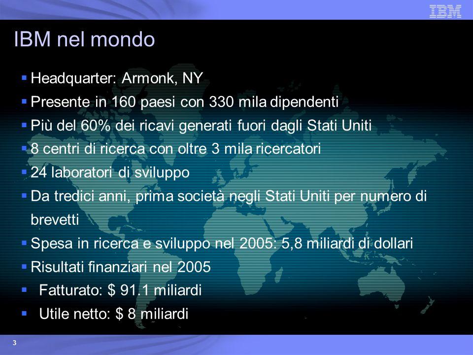 3 Headquarter: Armonk, NY Presente in 160 paesi con 330 mila dipendenti Più del 60% dei ricavi generati fuori dagli Stati Uniti 8 centri di ricerca co