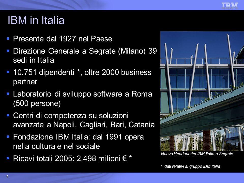 5 Presente dal 1927 nel Paese Direzione Generale a Segrate (Milano) 39 sedi in Italia 10.751 dipendenti *, oltre 2000 business partner Laboratorio di sviluppo software a Roma (500 persone) Centri di competenza su soluzioni avanzate a Napoli, Cagliari, Bari, Catania Fondazione IBM Italia: dal 1991 opera nella cultura e nel sociale Ricavi totali 2005: 2.498 milioni * IBM in Italia Nuovo Headquarter IBM Italia a Segrate * dati relativi al gruppo IBM Italia