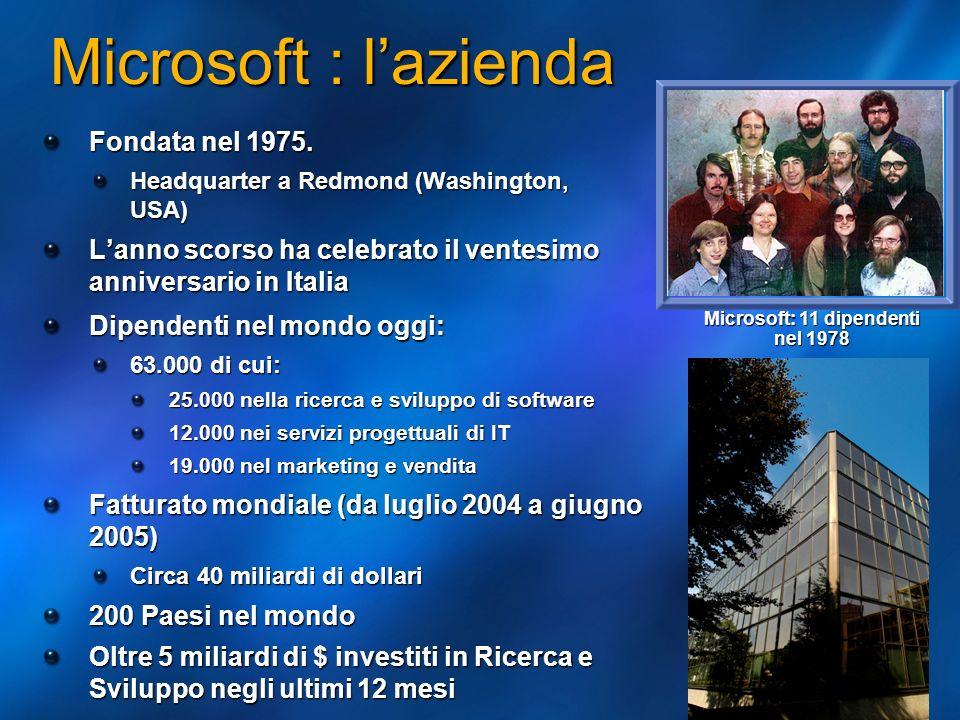 Microsoft : lazienda Fondata nel 1975.