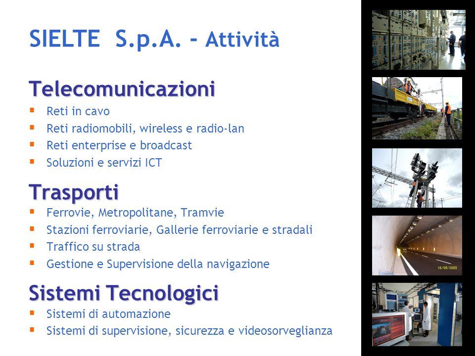 Telecomunicazioni Reti in cavo Reti radiomobili, wireless e radio-lan Reti enterprise e broadcast Soluzioni e servizi ICTTrasporti Ferrovie, Metropoli