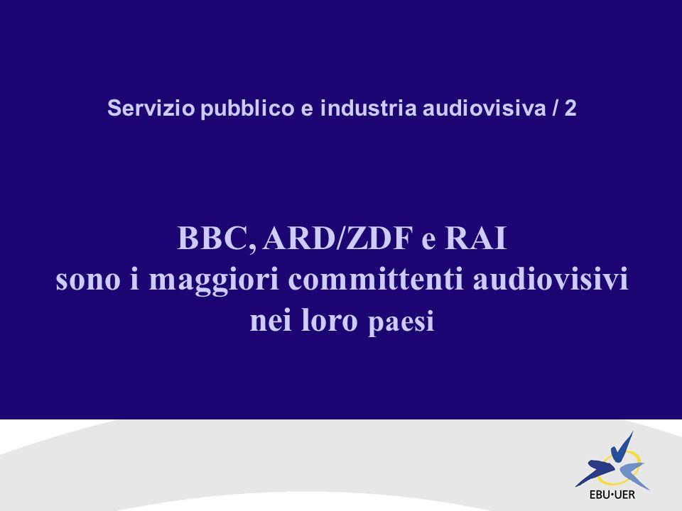 Servizio pubblico e industria audiovisiva / 3 Questo ruolo è ancora più forte in paesi piccoli (Finlandia-YLE, Norvegia - NRK, ecc.), per non parlare di intere nazioni la cui identità si è costruita intorno al servizio pubblico