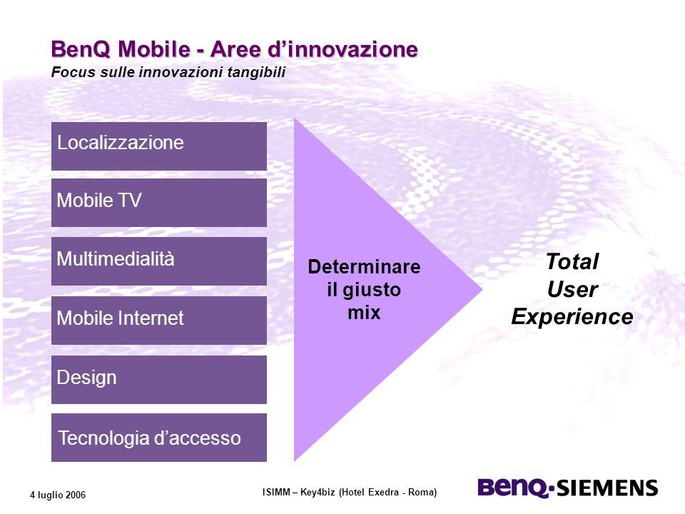 ISIMM – Key4biz (Hotel Exedra - Roma) 4 luglio 2006 BenQ Mobile - Aree d innovazione BenQ Mobile - Aree d innovazione Focus sulle innovazioni tangibili Design Mobile Internet Multimedialità Mobile TV Localizzazione Determinare il giusto mix Total User Experience Tecnologia daccesso