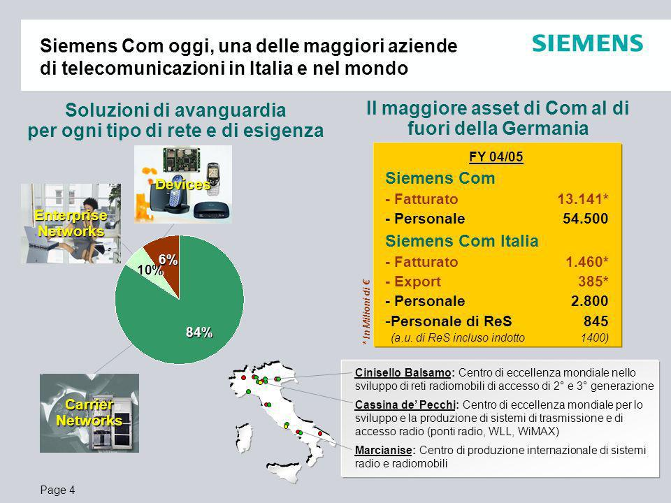 Page 4 Siemens Com oggi, una delle maggiori aziende di telecomunicazioni in Italia e nel mondo Il maggiore asset di Com al di fuori della Germania 6%
