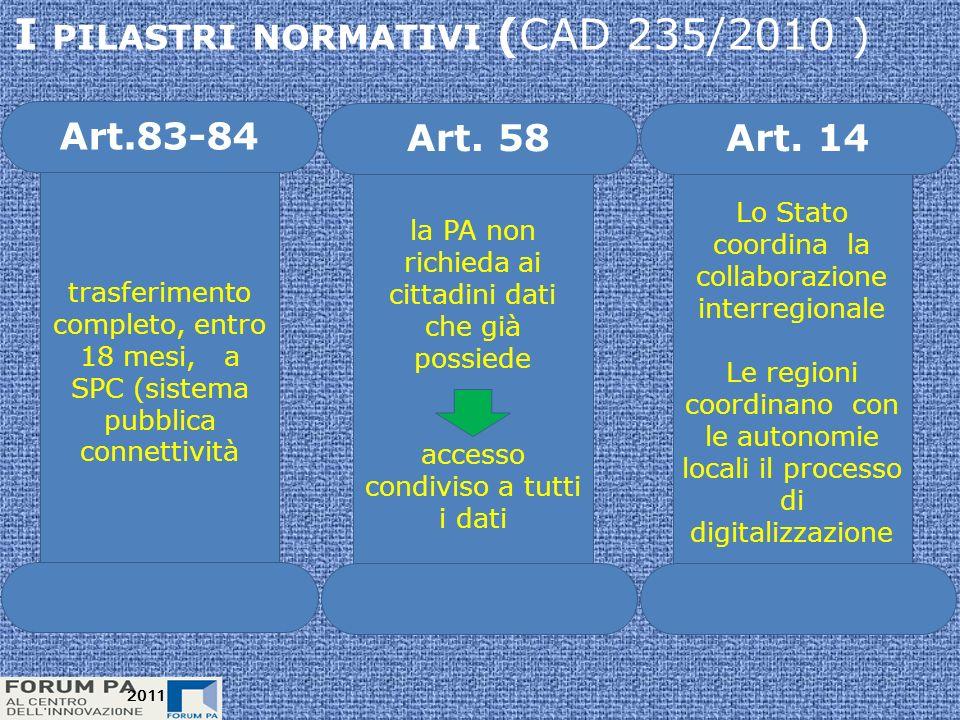 2011 trasferimento completo, entro 18 mesi, a SPC (sistema pubblica connettività Art.83-84 Lo Stato coordina la collaborazione interregionale Le regioni coordinano con le autonomie locali il processo di digitalizzazione Art.