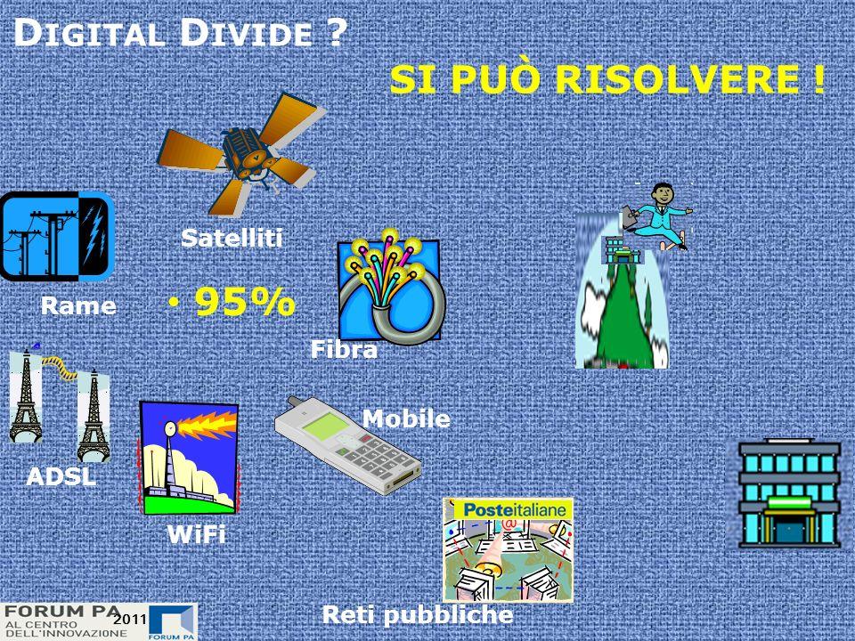 2011 ADSL Rame Fibra WiFi Satelliti Mobile Reti pubbliche D IGITAL D IVIDE SI PUÒ RISOLVERE ! 95%
