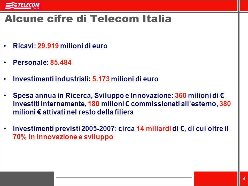 4 Alcune cifre di Telecom Italia Ricavi: 29.919 milioni di euro Personale: 85.484 Investimenti industriali: 5.173 milioni di euro Spesa annua in Ricer