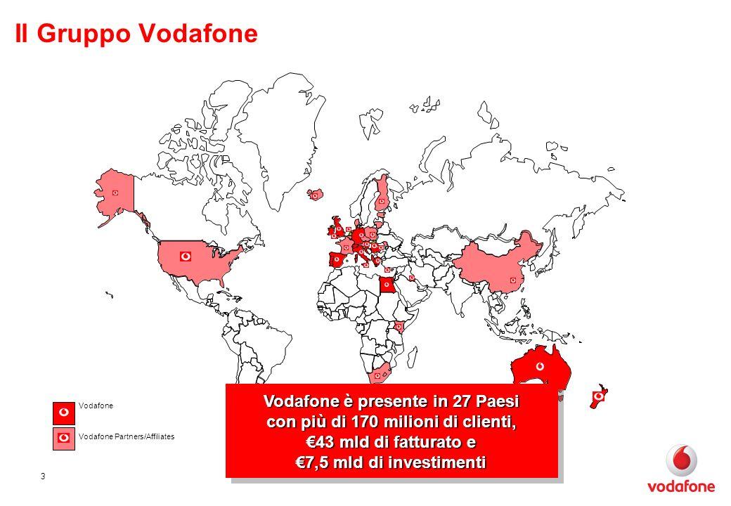 3 Vodafone Vodafone Partners/Affiliates Il Gruppo Vodafone Vodafone è presente in 27 Paesi con più di 170 milioni di clienti, 43 mld di fatturato e43 mld di fatturato e 7,5 mld di investimenti7,5 mld di investimenti Vodafone è presente in 27 Paesi con più di 170 milioni di clienti, 43 mld di fatturato e43 mld di fatturato e 7,5 mld di investimenti7,5 mld di investimenti