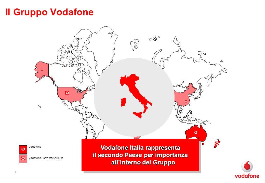 4 Vodafone Vodafone Partners/Affiliates Il Gruppo Vodafone Vodafone Italia rappresenta il secondo Paese per importanza allinterno del Gruppo Vodafone Italia rappresenta il secondo Paese per importanza allinterno del Gruppo