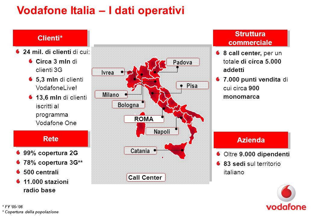 Vodafone Italia – I dati operativi Milano Padova Ivrea Catania Napoli Pisa Bologna ROMA Call Center 24 mil.