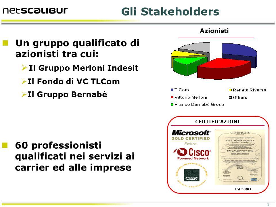 3 Gli Stakeholders Azionisti Un gruppo qualificato di azionisti tra cui: Il Gruppo Merloni Indesit Il Fondo di VC TLCom Il Gruppo Bernabè 60 professionisti qualificati nei servizi ai carrier ed alle imprese ISO 9001 CERTIFICAZIONI