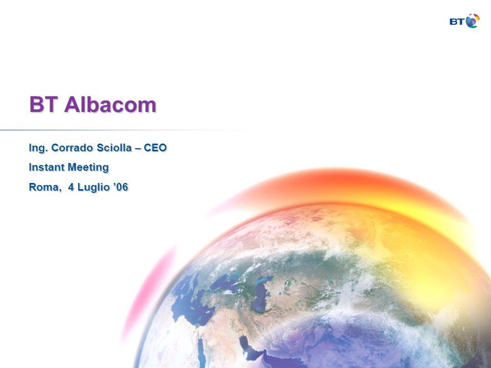 BT Albacom Ing. Corrado Sciolla – CEO Instant Meeting Roma, 4 Luglio 06