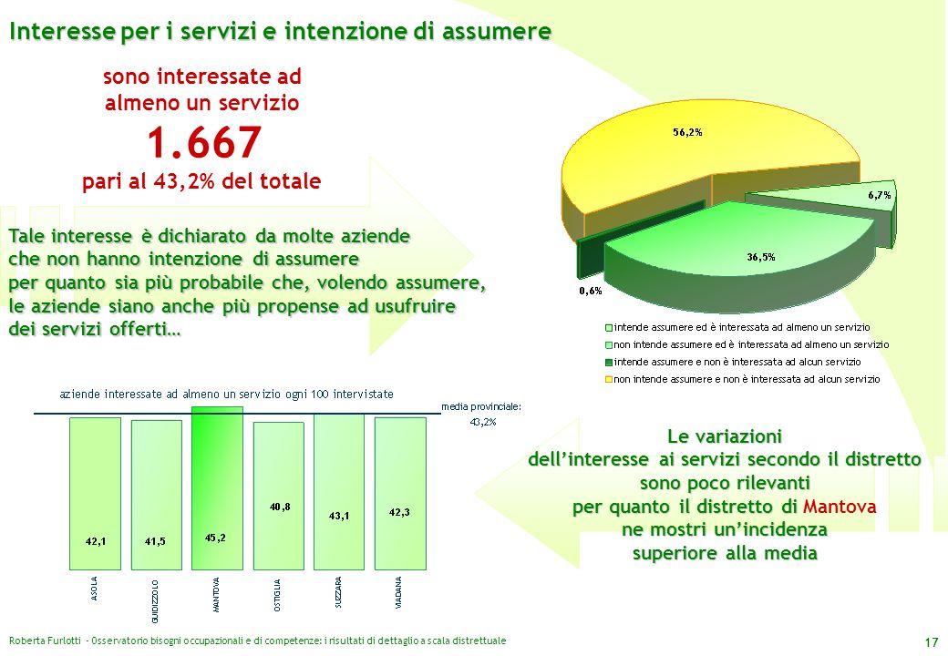 Roberta Furlotti - Osservatorio bisogni occupazionali e di competenze: i risultati di dettaglio a scala distrettuale 17 Tale interesse è dichiarato da