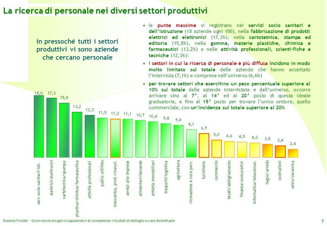 Roberta Furlotti - Osservatorio bisogni occupazionali e di competenze: i risultati di dettaglio a scala distrettuale 7 in pressoché tutti i settori pr