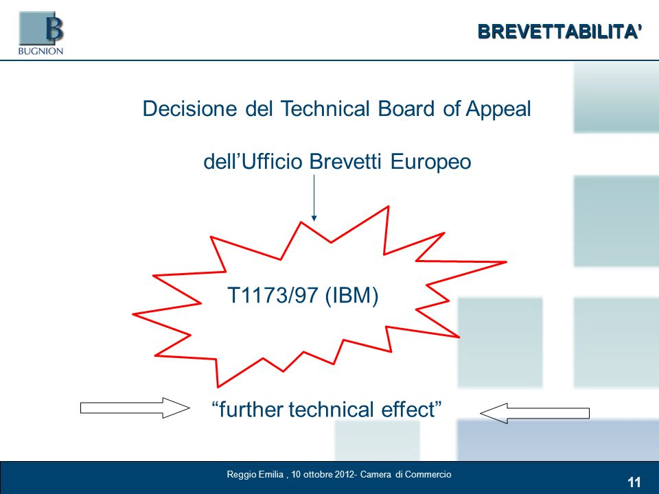 BREVETTABILITA 11 Decisione del Technical Board of Appeal dellUfficio Brevetti Europeo T1173/97 (IBM) further technical effect Reggio Emilia, 10 ottobre 2012- Camera di Commercio