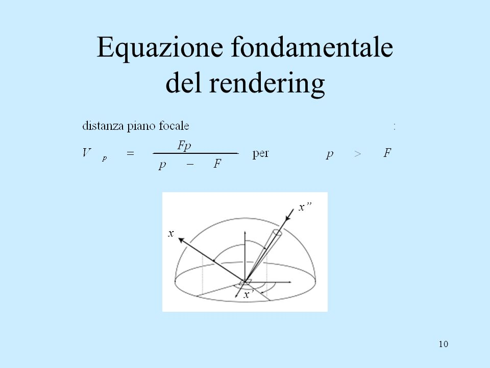 9 Equazione fondamentale del rendering Kajia 1986