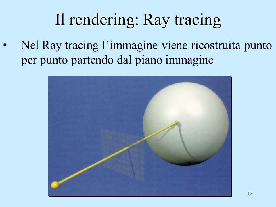 11 Modello di Whitted: Ray Tracing È un modello ibrido, unisce aspetti locali (Phong) e globali (ricorsione) Il raggio che giunge al pixel nella direz