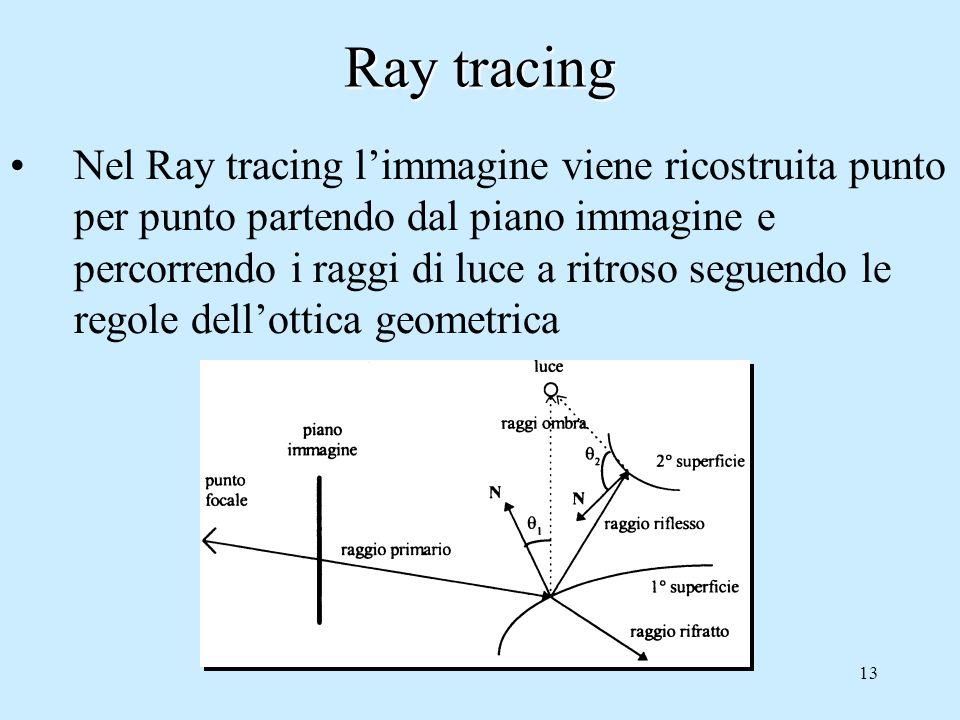 12 Il rendering: Ray tracing Nel Ray tracing limmagine viene ricostruita punto per punto partendo dal piano immagine