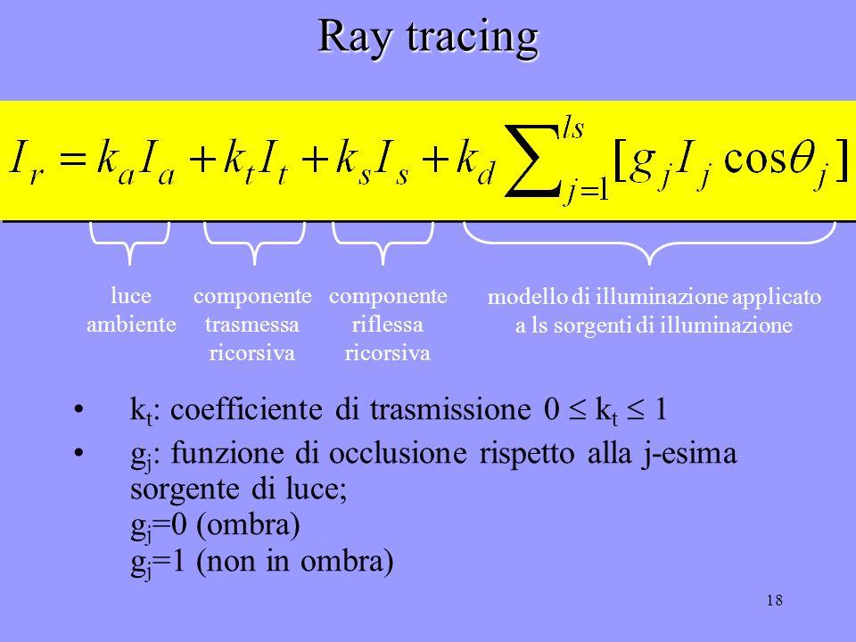 17 Ray tracing Il processo ricorsivo termina: 1.Se un raggio non colpisce nulla 2.Dopo un certo numero massimo prestabilito di riflessioni/rifrazioni