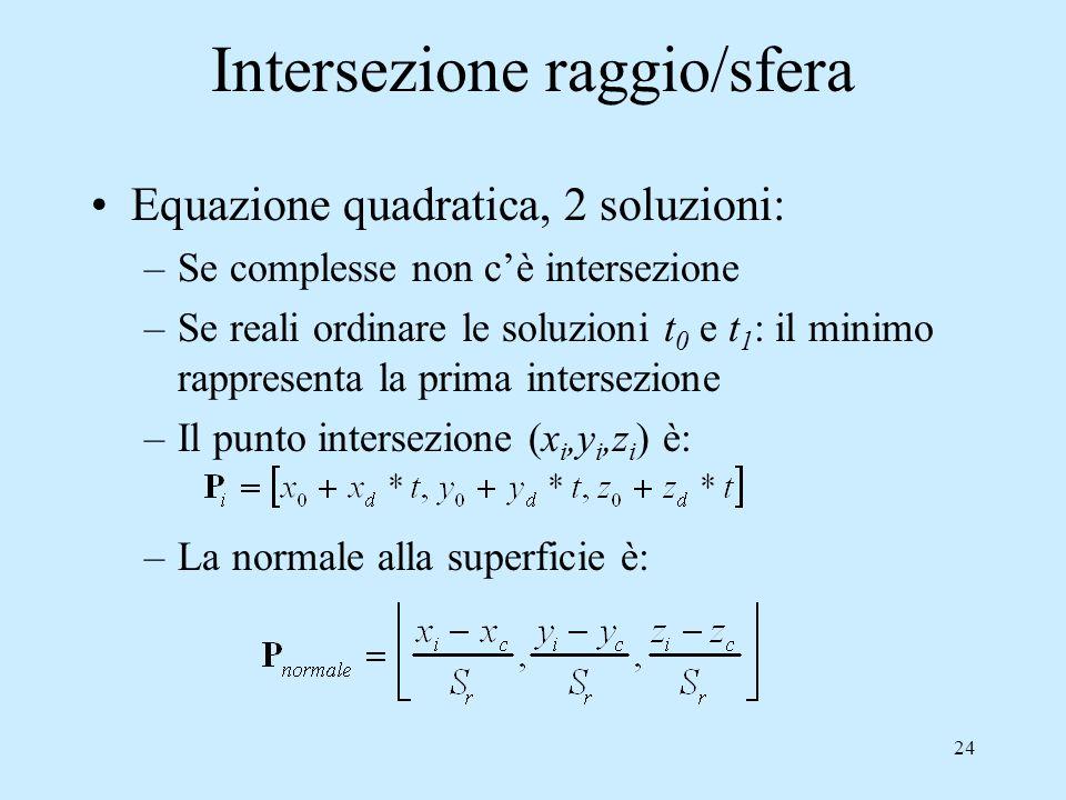 23 Intersezione raggio/sfera Equazione sfera: Sostituire equazione raggio in equazione sfera e si risolve leq. Di secondo grado rispetto a t