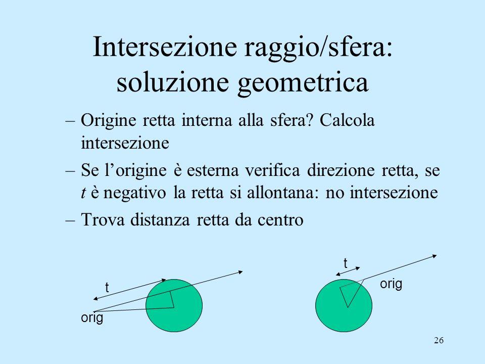 25 Complessità del calcolo intersezione raggio/sfera Passi: Calcolare coefficiente eq. II grado: 8 + e -, 7 * Calcolo discriminante: 1-, 2*, 1= Determ