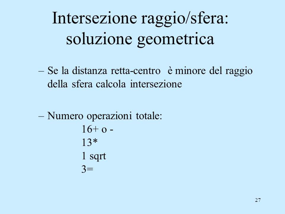 26 Intersezione raggio/sfera: soluzione geometrica –Origine retta interna alla sfera? Calcola intersezione –Se lorigine è esterna verifica direzione r