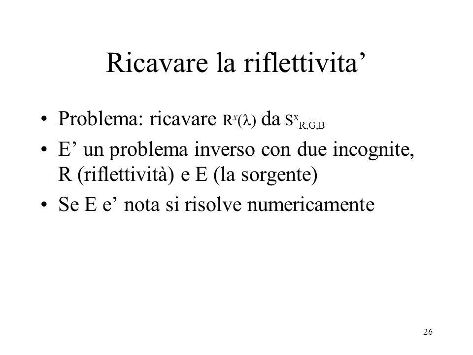 26 Ricavare la riflettivita Problema: ricavare R x ( ) da S x R,G,B E un problema inverso con due incognite, R (riflettività) e E (la sorgente) Se E e