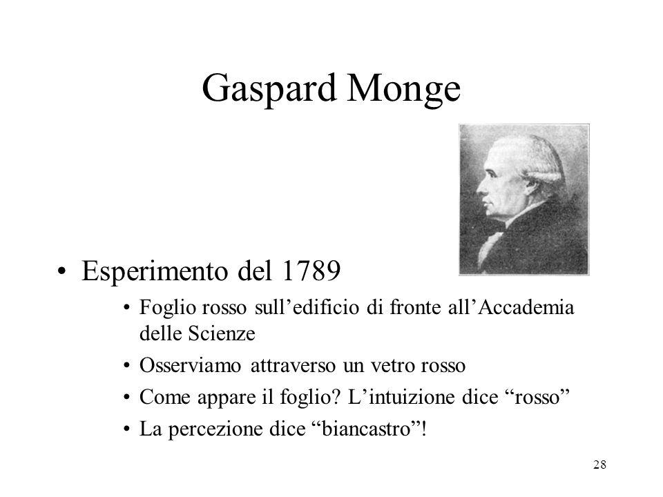 28 Gaspard Monge Esperimento del 1789 Foglio rosso sulledificio di fronte allAccademia delle Scienze Osserviamo attraverso un vetro rosso Come appare