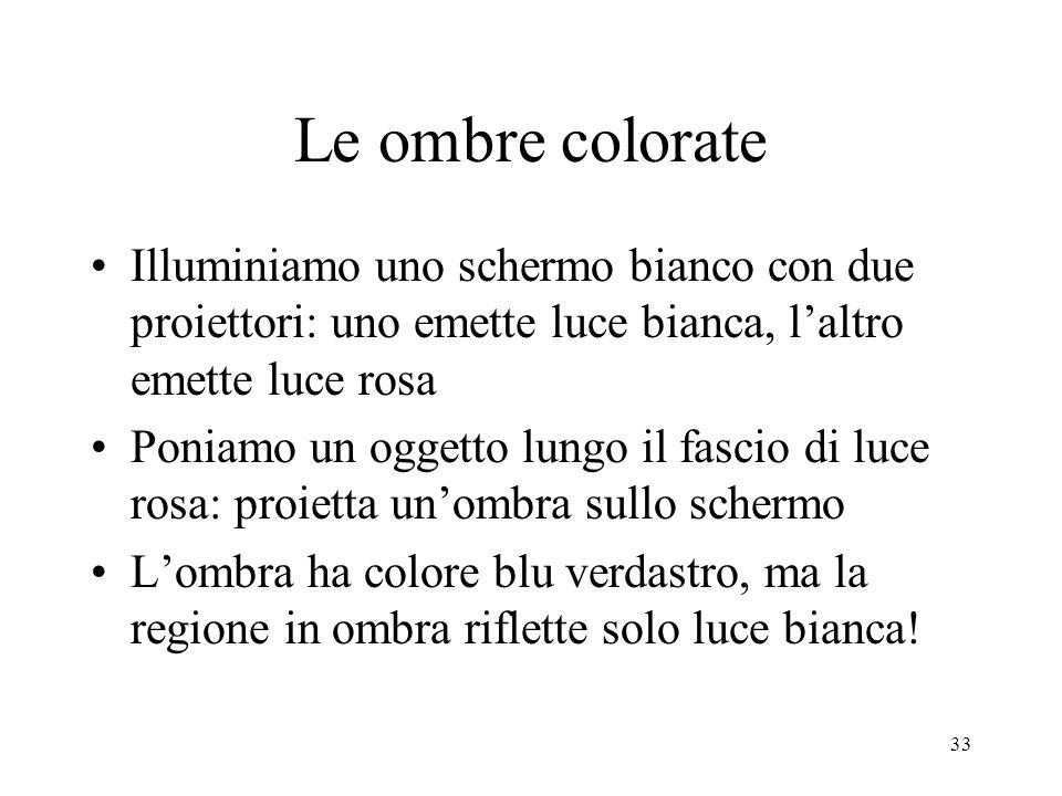 33 Le ombre colorate Illuminiamo uno schermo bianco con due proiettori: uno emette luce bianca, laltro emette luce rosa Poniamo un oggetto lungo il fa