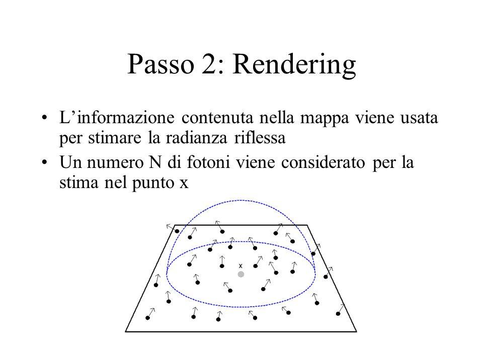 Passo 2: Rendering Linformazione contenuta nella mappa viene usata per stimare la radianza riflessa Un numero N di fotoni viene considerato per la sti