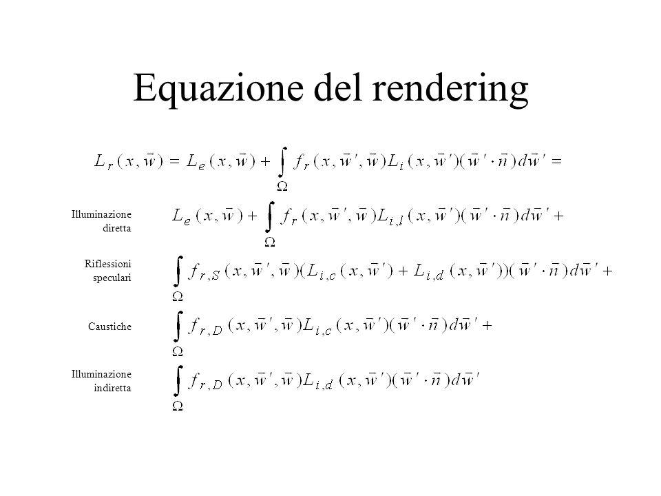 Equazione del rendering Illuminazione diretta Riflessioni speculari Caustiche Illuminazione indiretta