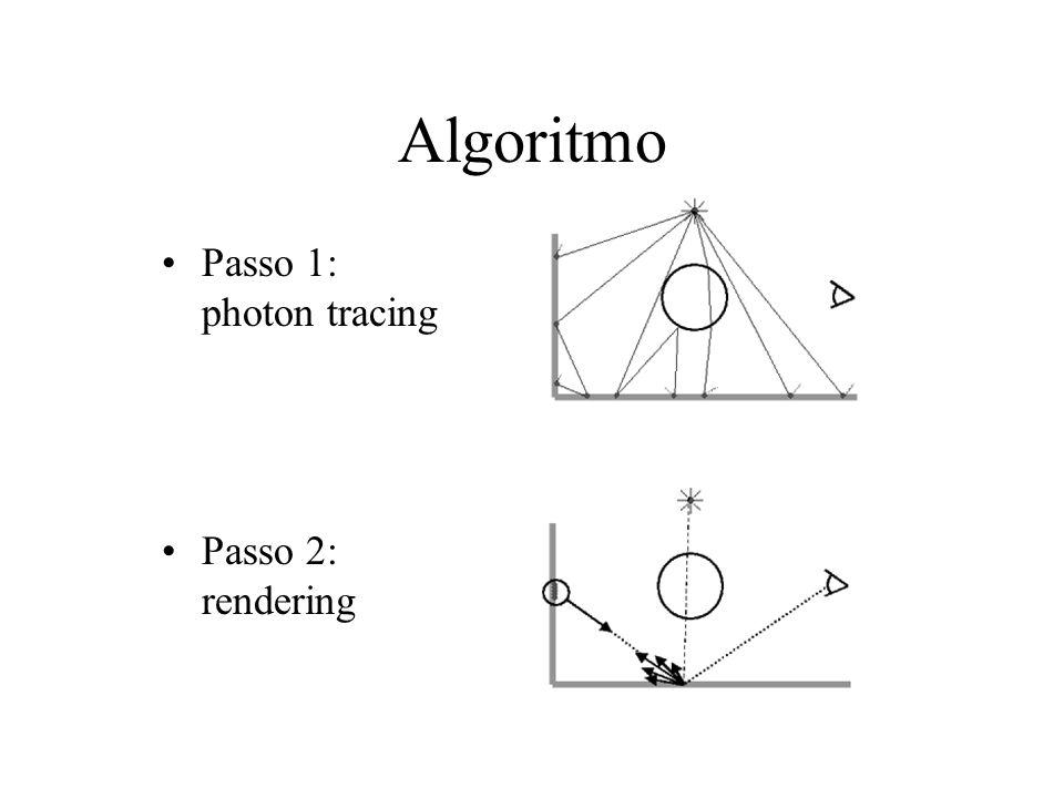 Algoritmo Passo 1: photon tracing Passo 2: rendering