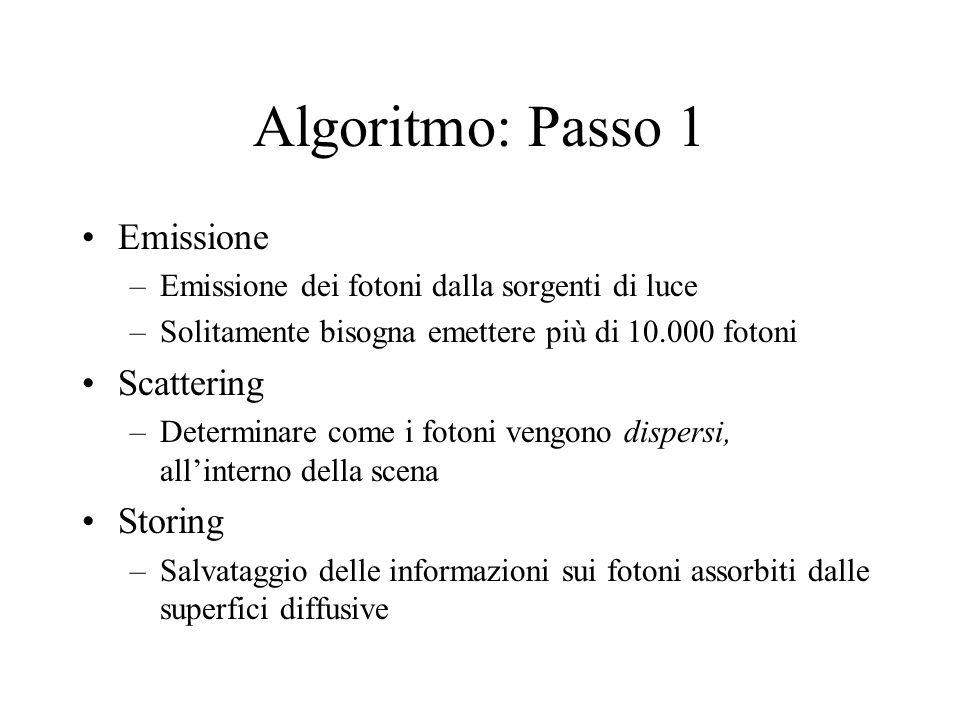Algoritmo: Passo 1 Emissione –Emissione dei fotoni dalla sorgenti di luce –Solitamente bisogna emettere più di 10.000 fotoni Scattering –Determinare c