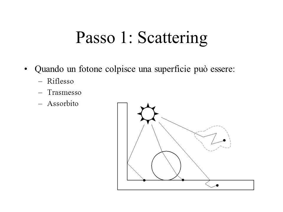 Passo 1: Scattering Quando un fotone colpisce una superficie può essere: –Riflesso –Trasmesso –Assorbito