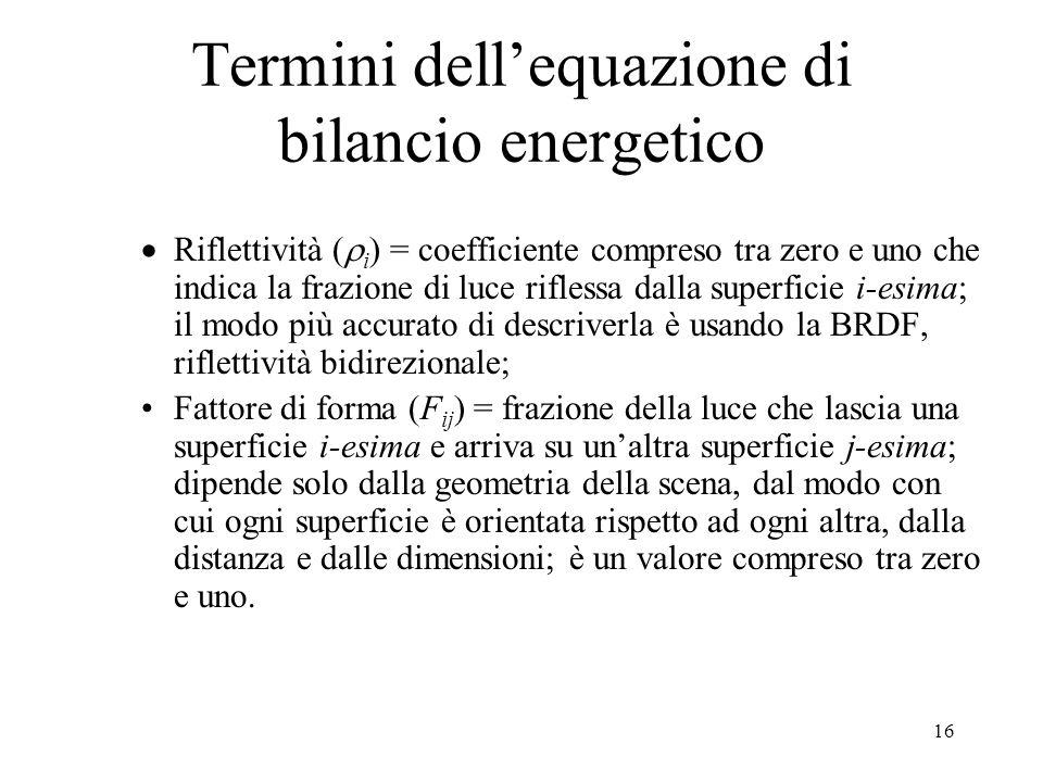 15 Termini dellequazione di bilancio energetico Radiosità (M i ) = è il valore incognito da calcolare per ogni superficie i-esima; dimensionalmente è