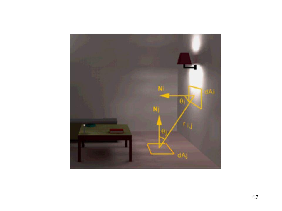 16 Termini dellequazione di bilancio energetico Riflettività ( i ) = coefficiente compreso tra zero e uno che indica la frazione di luce riflessa dall