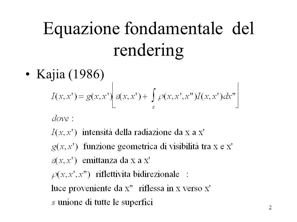 1 Modelli Globali e metodo di Radiosity Daniele Marini