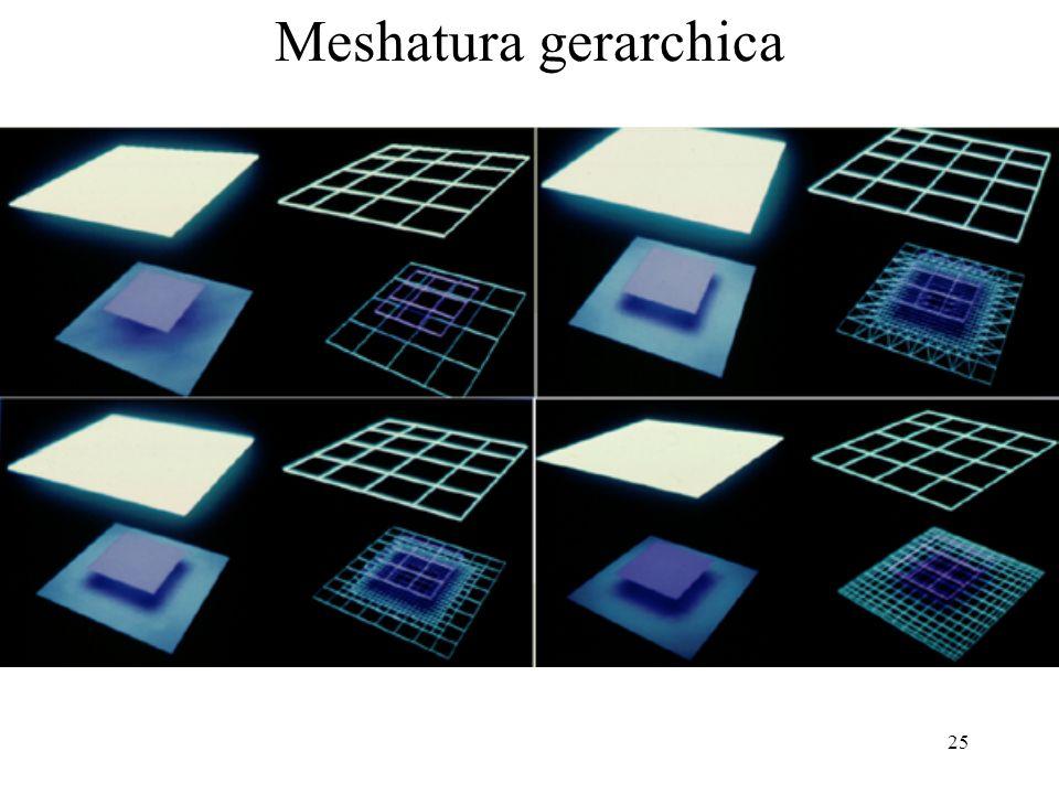 24 Meshatura gerarchica Importante per ridurre gli effetti di light leak