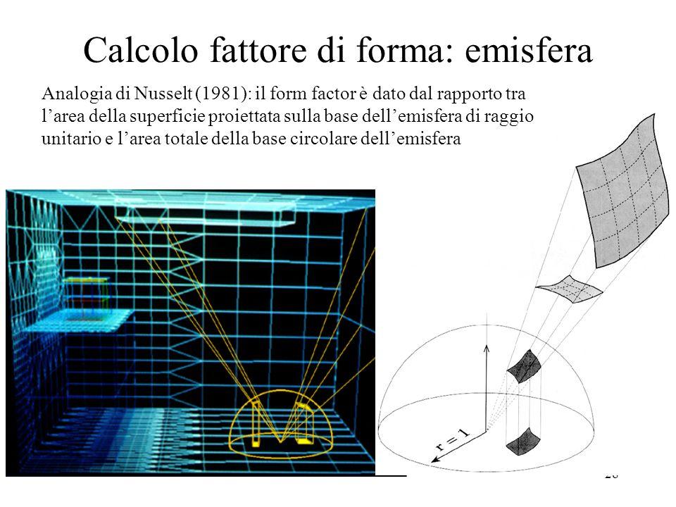 27 Determinazione dei fattori di forma La determinazione del fattore di forma presuppone il calcolo di due integrali superficiali per ogni coppia di p