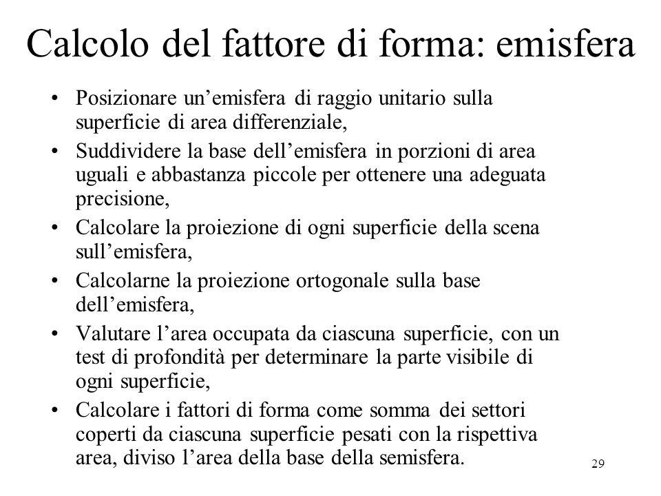 28 Calcolo fattore di forma: emisfera Analogia di Nusselt (1981): il form factor è dato dal rapporto tra larea della superficie proiettata sulla base