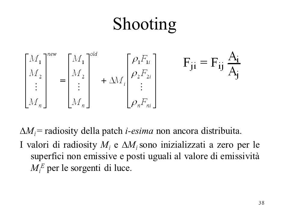 37 Metodo progressivo (shooting) Gli altri metodi di soluzione numerica del sistema di radiosity si basano sul seguente principio: nella soluzione ogn